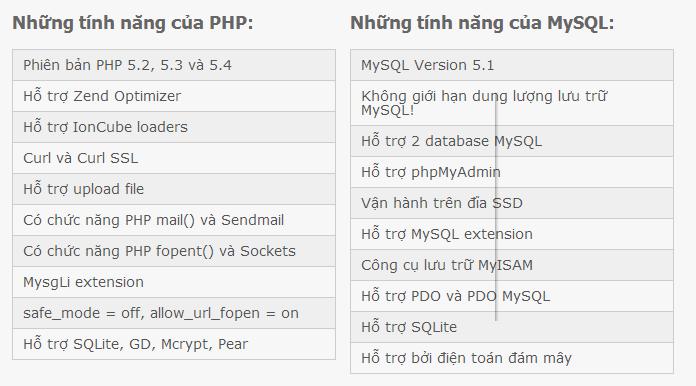 hostingervn hosting mien phi tot nhat viet nam 2